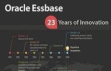 Daniel-Poon-Oracle-Essbase-Thumbnail